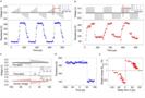 Advanced Science:多功能高分辨率磁光克尔显微成像系统助力自旋忆阻器研究取得突破性进展