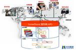 Systemweaver — 電子電氣協同設計研發平臺