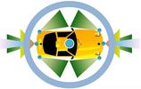 恒潤科技智能車控制系統開發咨詢服務