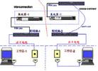 管理子系统(ADMINISTRATION SUBSYSTEM)