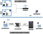 迪美視司法審訊光盤自動刻印管理系統