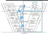 5月21日在线研讨会 | 符合ISO 26262标准的模型验证技术