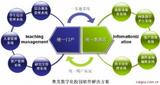 奥龙数字化校园软件-统一信息门户平台