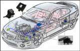 自动前照灯调平系统(ALS/AHL/DHL)