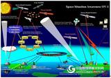武器装备统一建模平台解决方案