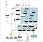 供应学校、酒店公共场所公共广播系统解决方案