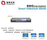 BMD强养 Smart Videohub 40x40视频矩阵分配器