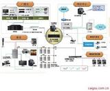 三网融合校园数字化系统