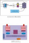 DB型双光束同步触发光纤光谱仪