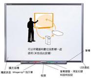 SMART600系列交互式电子白板