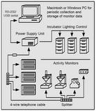 果蝇行为监测系统