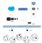 智慧實驗室管理系統