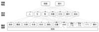 明景视频结构化分析系统、分布式系统