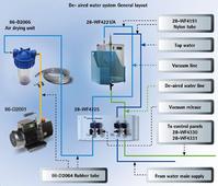 水除气系统