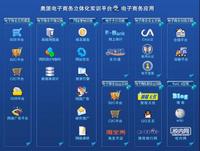 奥派电子商务应用软件