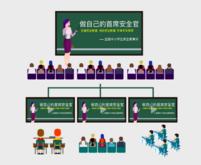 北京文香雙師課堂方案