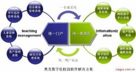 数字化校园平台-统一身份认证