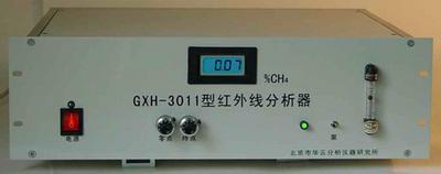 流程式红外线气体分析仪