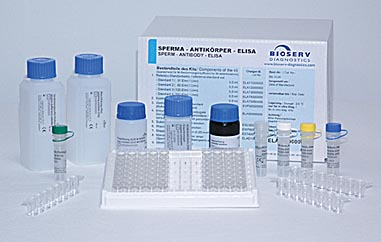 人抗平滑肌抗体(ASMA)ELISA试剂盒北京