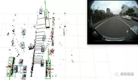 【新技术发布】基于深度神经网络的激光雷达物体识别系统及其嵌入式平台部署