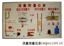 温度、压力、流量、温度测量仪表成套示教板