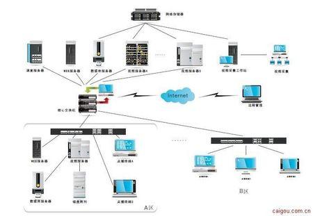 VOD视频点播系统