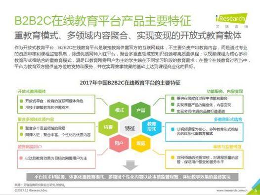 2017中国在线教育市场规模预计达1941.2亿