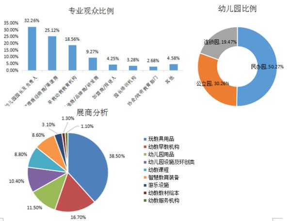 2019中國(南京)國際學前教育產業博覽會