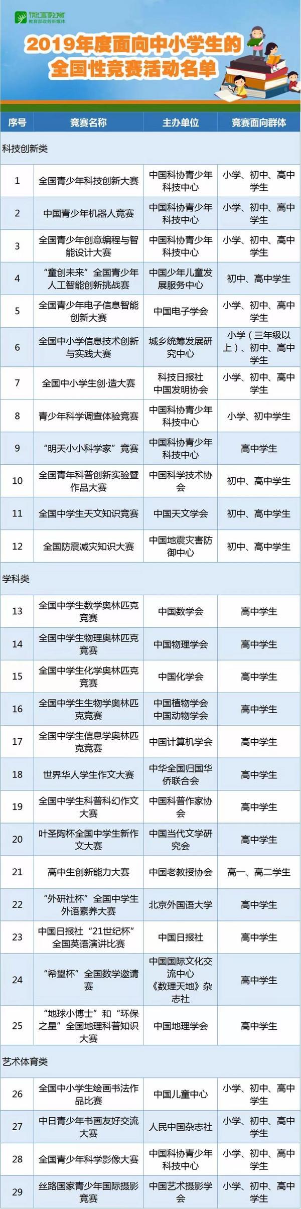 第十七届NOC大赛正式启动 | 韩端欢迎报名机器人越野赛