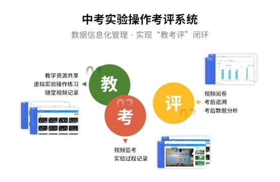 威成亚中考实验操作考评系统满足中学考试需求