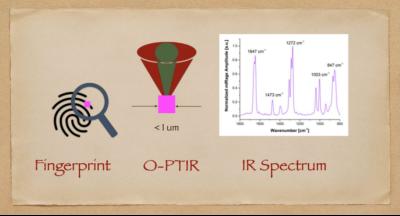 化學科學|光熱紅外顯微技術首次應用于刑偵領域指紋中易爆炸物的檢測