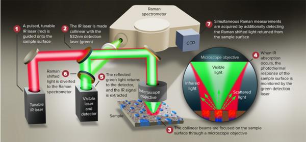 微塑料研究最前沿丨微塑料监测遇难题,我们该何去何从?