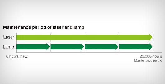 两会热议近视防控 爱普生激光教育投影机营造护眼视觉新体验