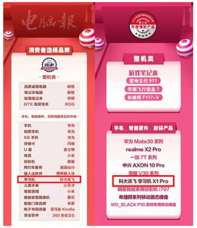 """2019年度风云榜揭晓 科大讯飞学习机揽获""""双料大奖"""""""