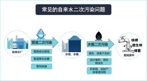 纯净水是宝宝健康饮水的最佳选择吗?听听专家怎么说