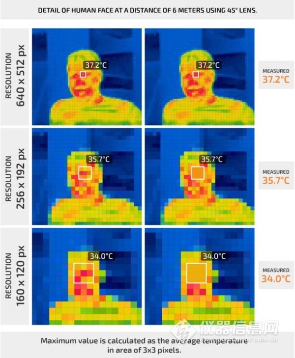 【抗疫利器】MEDICAS 医学双摄红外热成像测温仪