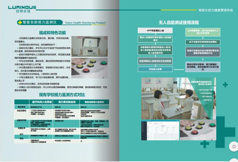 学校视力健康管理系统& 眼健康筛查系统&近视防控