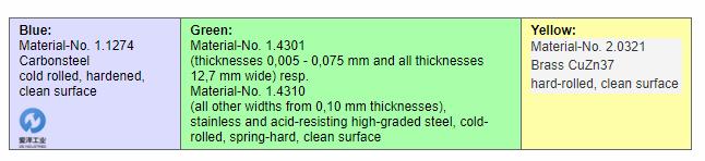 德国HASBERG塞尺0.01*12.7*1000040291产品描述及对应尺寸