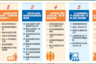 教育部发布2017年工作要点 涉6方面35条