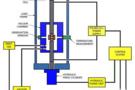 新一代直流型放电等离子烧结炉落户法国国家航天航空研究中心