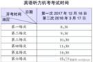 北京高考首次实行外语机考 五大注意事项