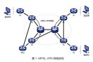 高校多业务融合承载网研究与构建