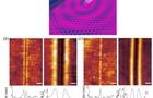 石墨烯缺陷工程的重要一员——表面等离子体激元反射