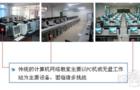 """定制化教育云——清华同方""""云桌面"""""""
