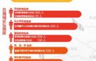 第28届北京教育装备展大数据(论坛部分)