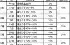 武书连2019我国758所大学本科生工作质量排行榜
