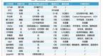 在线北京pk10大洗牌:拼融资、刷流量将成为过去式