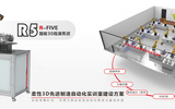 工業級高精度3D視覺引導抓取、檢測產品與自動化三維掃描測量