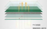 红双喜羽毛球运动地胶DB508 羽毛球地胶垫 防滑耐用pvc运动塑胶地板