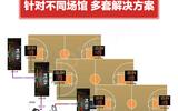 凯哲视讯篮足排球比赛打分器计分软件裁判软件计分器裁判台控制台